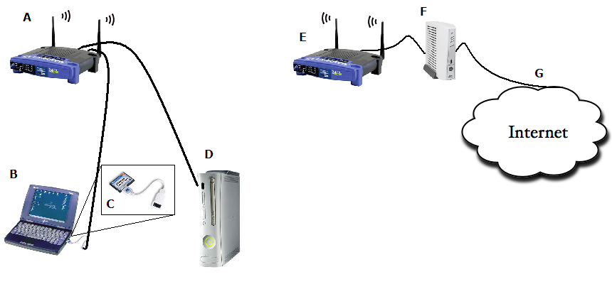 Link Router Wiring Diagram D Get Free Image About Wiring Diagram